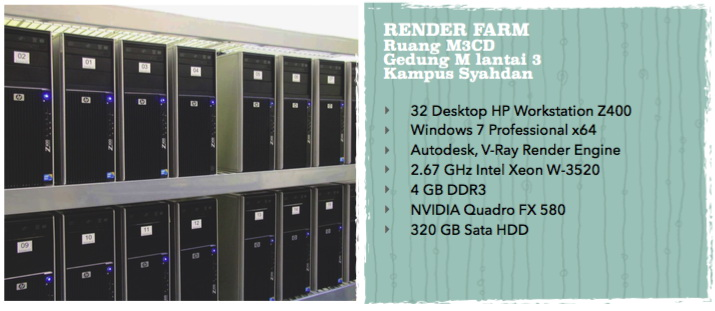 Panduan Melakukan Distributed Rendering pada Laboratorium Render Farm Animasi School of Design BINUS University